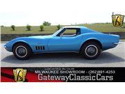 1969 Chevrolet Corvette for sale in Kenosha, Wisconsin 53144