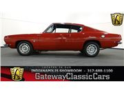 1968 Plymouth Barracuda for sale in Indianapolis, Indiana 46268